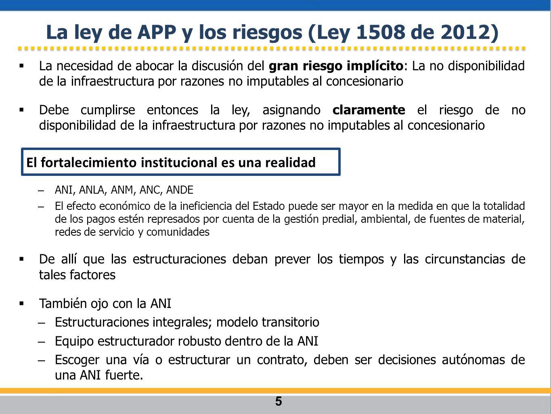 La necesidad de abocar la discusión del gran riesgo implícito: La no disponibilidad de la infraestructura por razones no imputables al concesionario D
