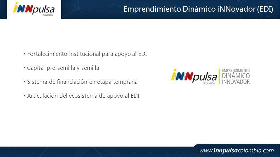 Emprendimiento Dinámico iNNovador (EDI) Fortalecimiento institucional para apoyo al EDI Capital pre-semilla y semilla Sistema de financiación en etapa temprana Articulación del ecosistema de apoyo al EDI