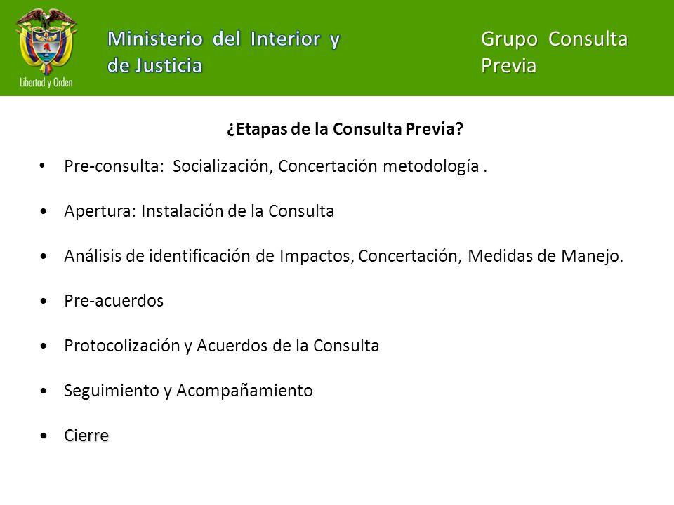 ¿Etapas de la Consulta Previa? Pre-consulta: Socialización, Concertación metodología. Apertura: Instalación de la Consulta Análisis de identificación