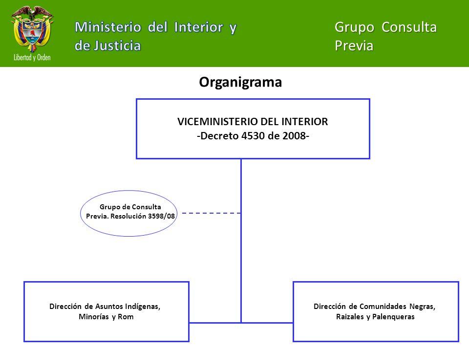 Organigrama Grupo Consulta Previa VICEMINISTERIO DEL INTERIOR -Decreto 4530 de 2008- Dirección de Asuntos Indígenas, Minorías y Rom Dirección de Comun