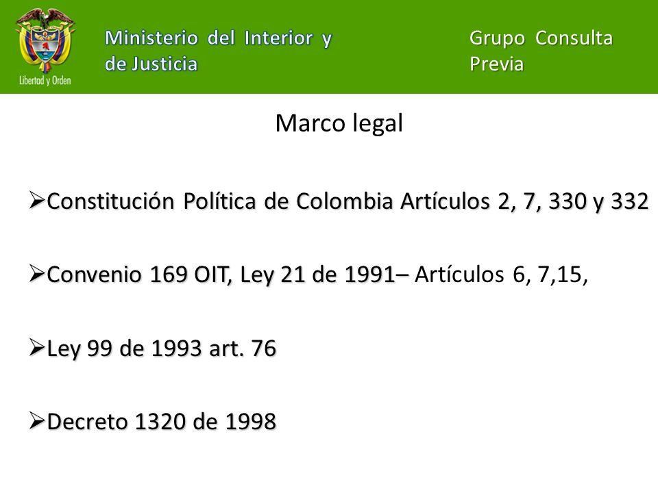 Marco legal Constitución Política de Colombia Artículos 2, 7, 330 y 332 Constitución Política de Colombia Artículos 2, 7, 330 y 332 Convenio 169 OIT,