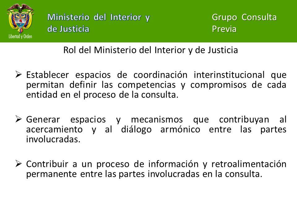 Rol del Ministerio del Interior y de Justicia Establecer espacios de coordinación interinstitucional que permitan definir las competencias y compromis