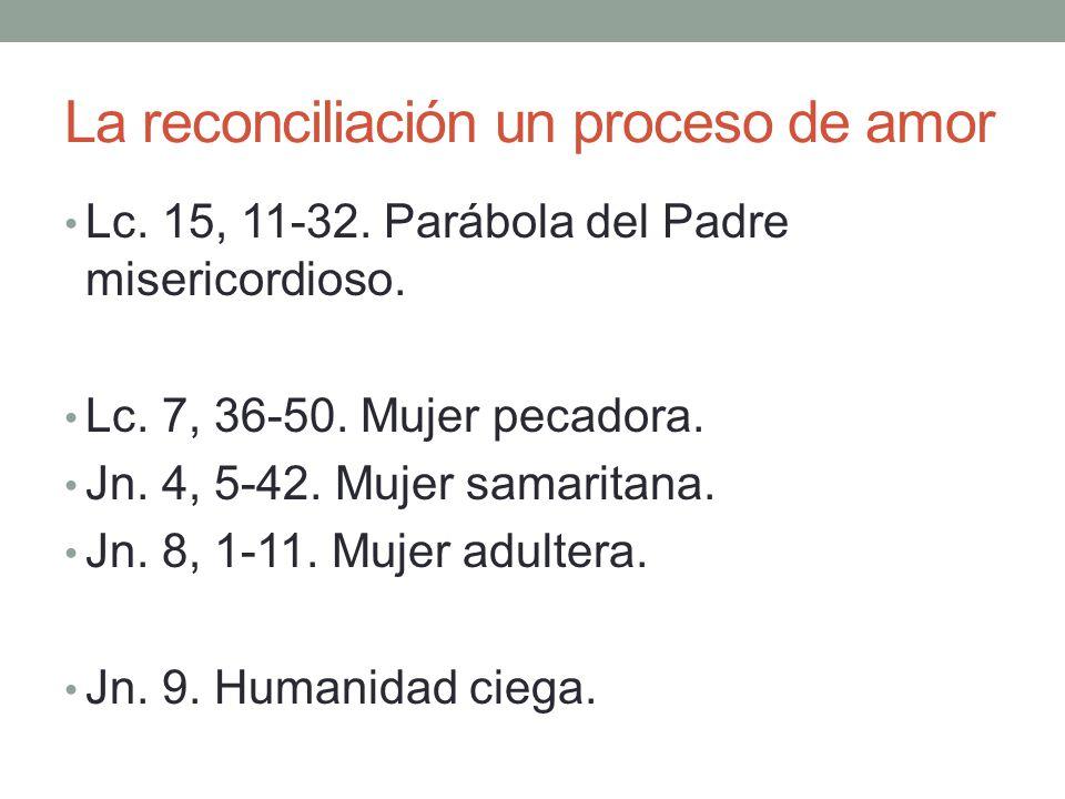 La reconciliación un proceso de amor Lc. 15, 11-32. Parábola del Padre misericordioso. Lc. 7, 36-50. Mujer pecadora. Jn. 4, 5-42. Mujer samaritana. Jn