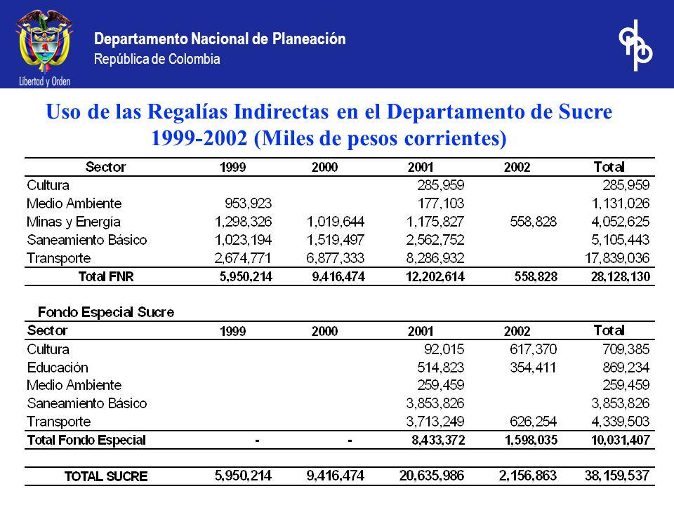Departamento Nacional de Planeación República de Colombia Uso de las Regalías Indirectas en el Departamento de Sucre 1999-2002 (Miles de pesos corrien