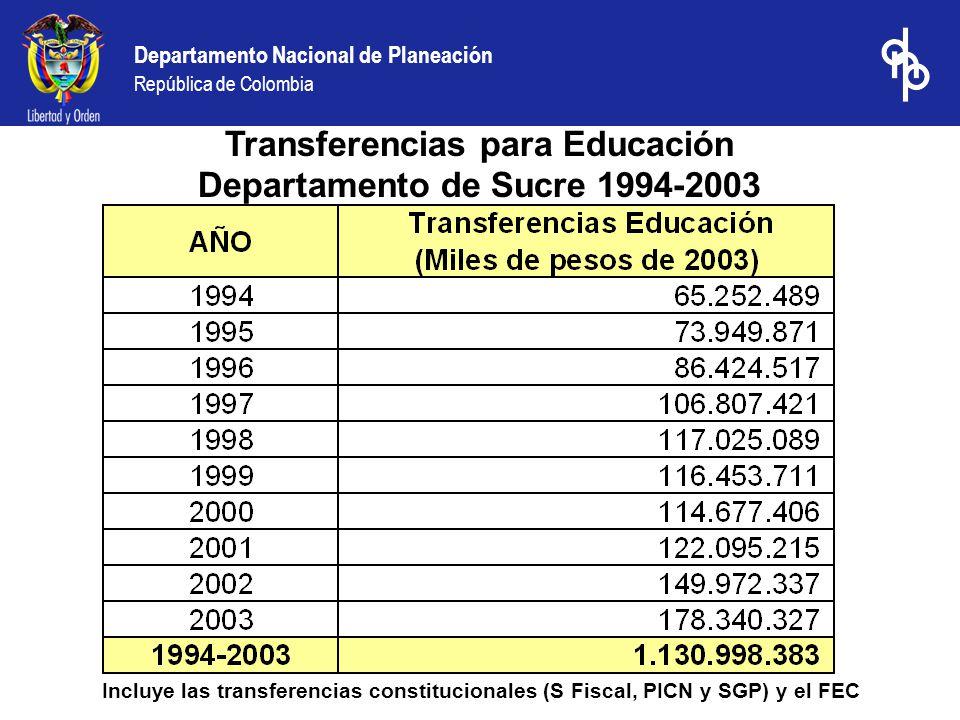 Departamento Nacional de Planeación República de Colombia Transferencias para Educación Departamento de Sucre 1994-2003 Incluye las transferencias con
