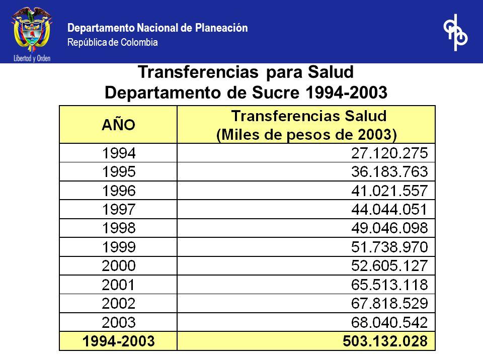 Departamento Nacional de Planeación República de Colombia Transferencias para Salud Departamento de Sucre 1994-2003