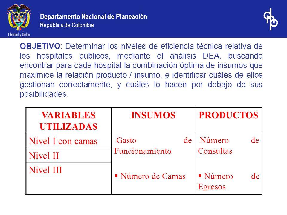 Departamento Nacional de Planeación República de Colombia VARIABLES UTILIZADAS INSUMOSPRODUCTOS Nivel I con camas Gasto de Funcionamiento Número de Ca