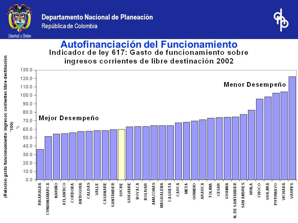 Departamento Nacional de Planeación República de Colombia Autofinanciación del Funcionamiento