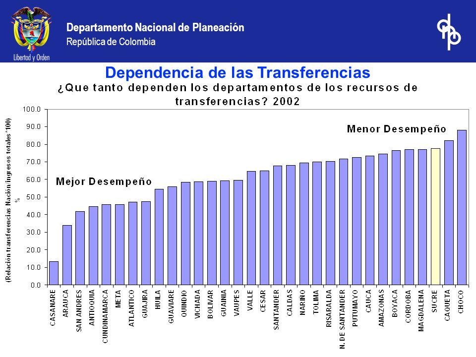 Departamento Nacional de Planeación República de Colombia Dependencia de las Transferencias