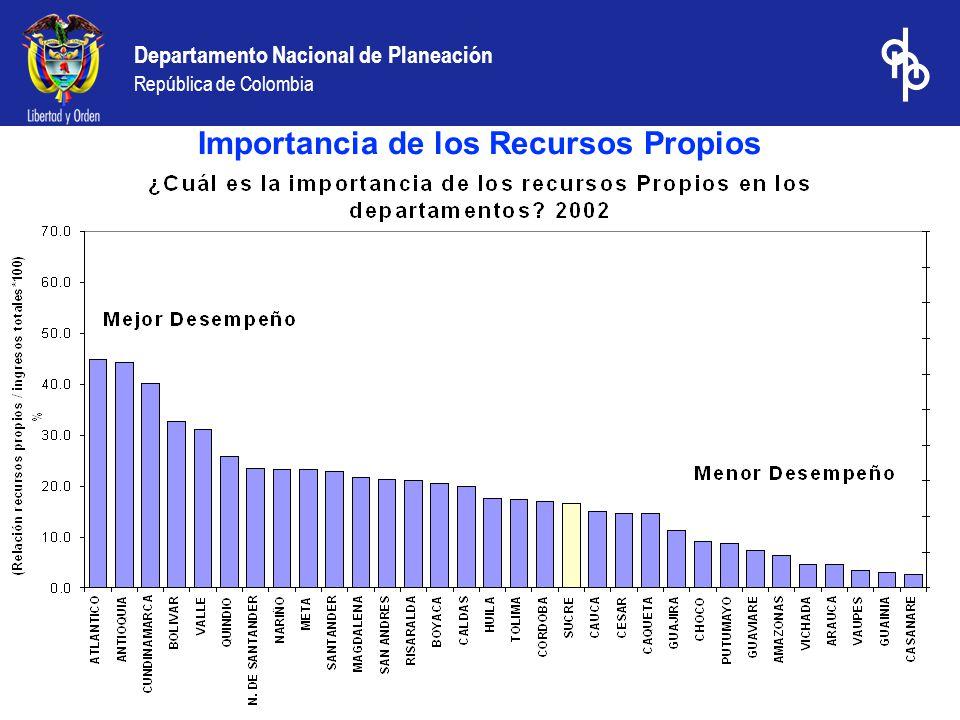 Departamento Nacional de Planeación República de Colombia Importancia de los Recursos Propios