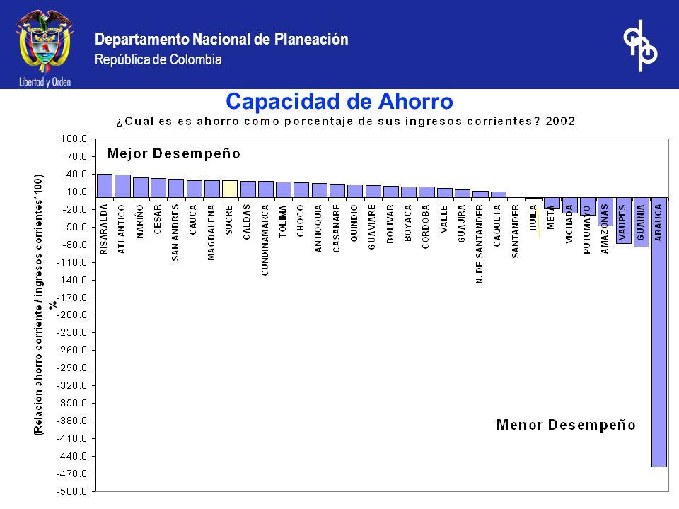 Departamento Nacional de Planeación República de Colombia Capacidad de Ahorro