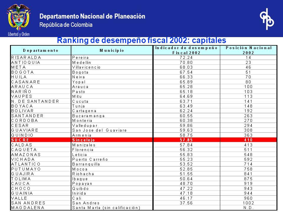 Departamento Nacional de Planeación República de Colombia Ranking de desempeño fiscal 2002: capitales