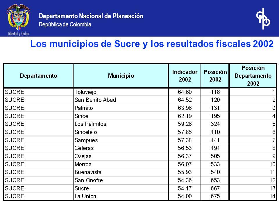 Departamento Nacional de Planeación República de Colombia Los municipios de Sucre y los resultados fiscales 2002