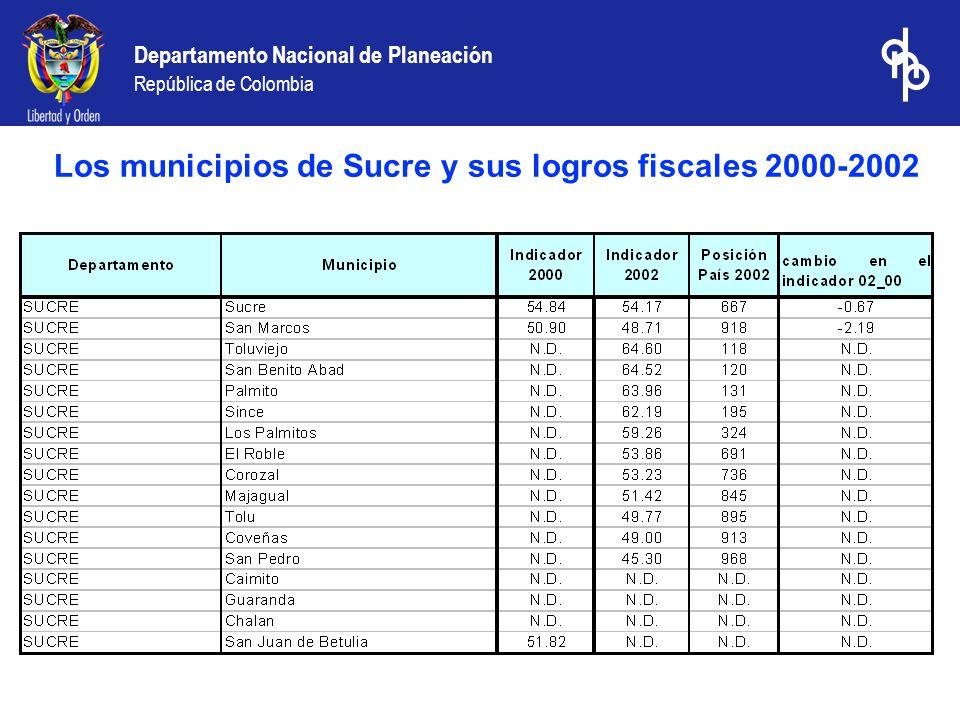 Departamento Nacional de Planeación República de Colombia Los municipios de Sucre y sus logros fiscales 2000-2002