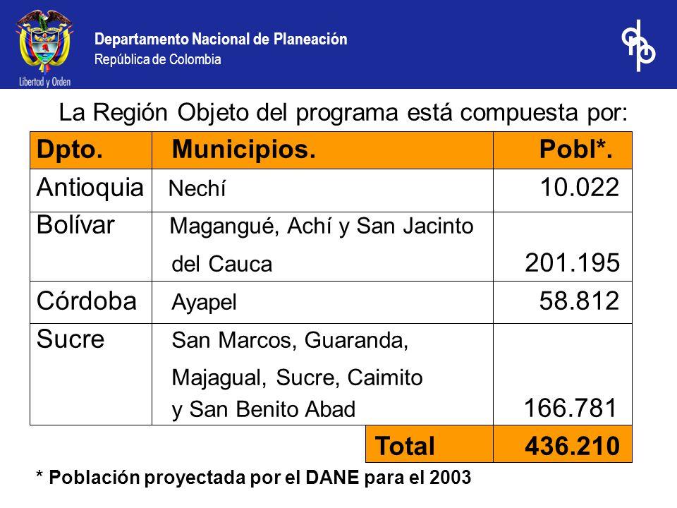 Departamento Nacional de Planeación República de Colombia La Región Objeto del programa está compuesta por: Dpto.Municipios. Pobl*. Antioquia Nechí 10