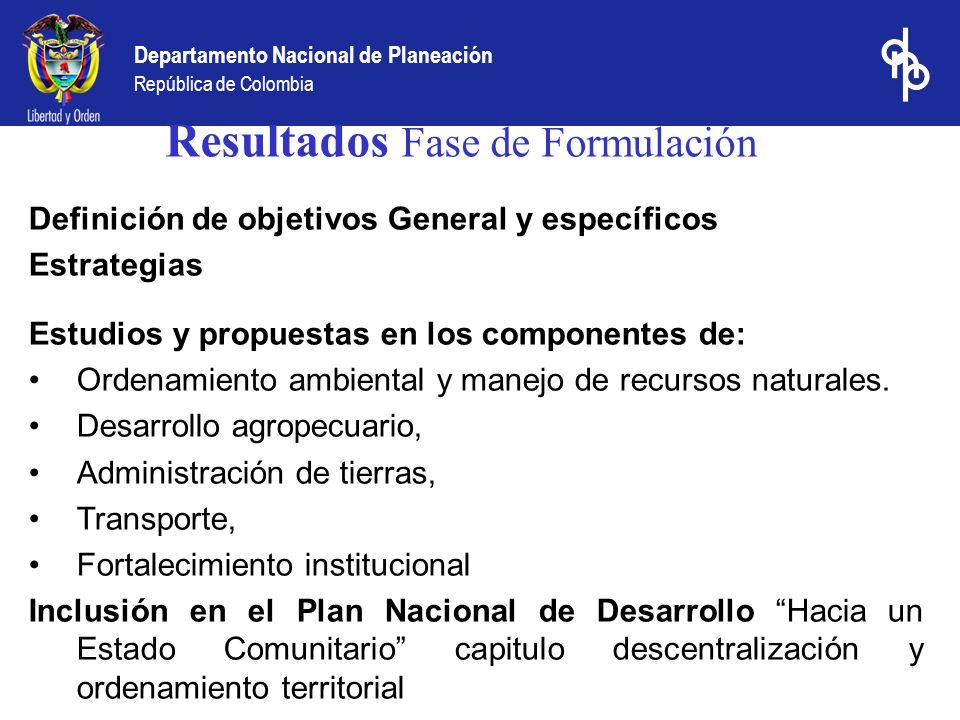 Departamento Nacional de Planeación República de Colombia Definición de objetivos General y específicos Estrategias Estudios y propuestas en los compo