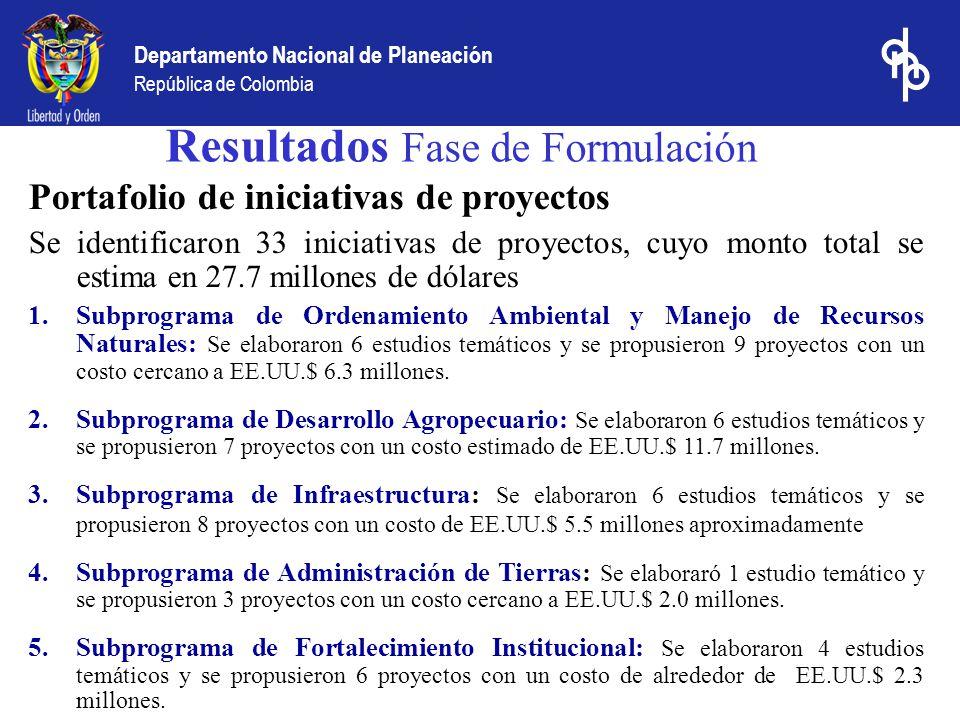 Departamento Nacional de Planeación República de Colombia Portafolio de iniciativas de proyectos Se identificaron 33 iniciativas de proyectos, cuyo mo