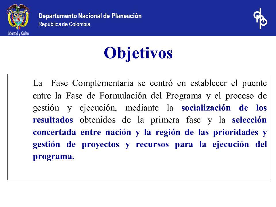Departamento Nacional de Planeación República de Colombia La Fase Complementaria se centró en establecer el puente entre la Fase de Formulación del Pr