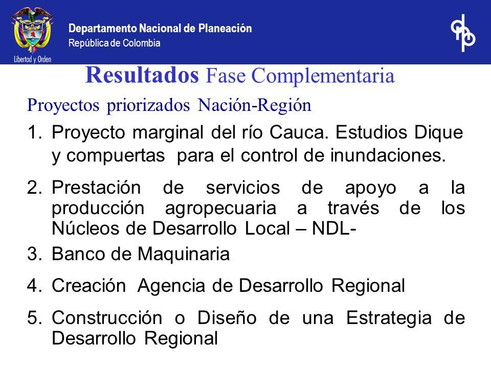 Departamento Nacional de Planeación República de Colombia Resultados Fase Complementaria Proyectos priorizados Nación-Región 1.Proyecto marginal del r