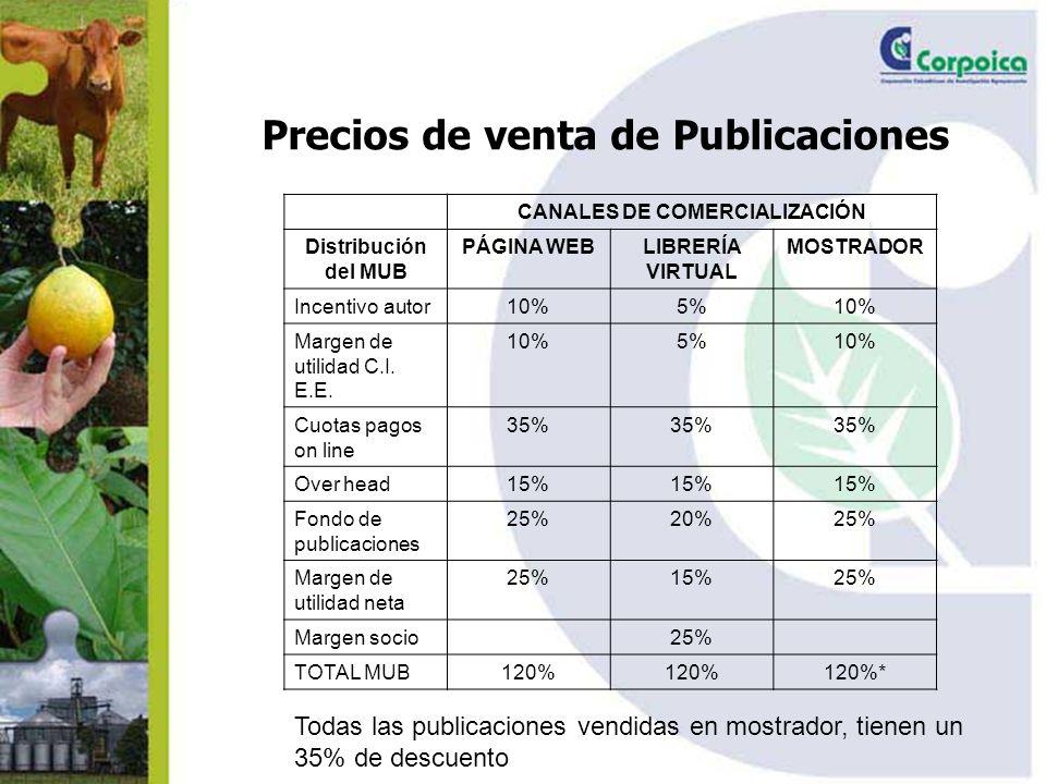 Precios de venta de Publicaciones CANALES DE COMERCIALIZACIÓN Distribución del MUB PÁGINA WEBLIBRERÍA VIRTUAL MOSTRADOR Incentivo autor10%5%10% Margen de utilidad C.I.