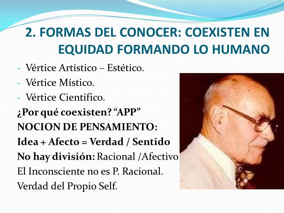 2. FORMAS DEL CONOCER: COEXISTEN EN EQUIDAD FORMANDO LO HUMANO - Vértice Artístico – Estético. - Vértice Místico. - Vértice Científico. ¿Por qué coexi