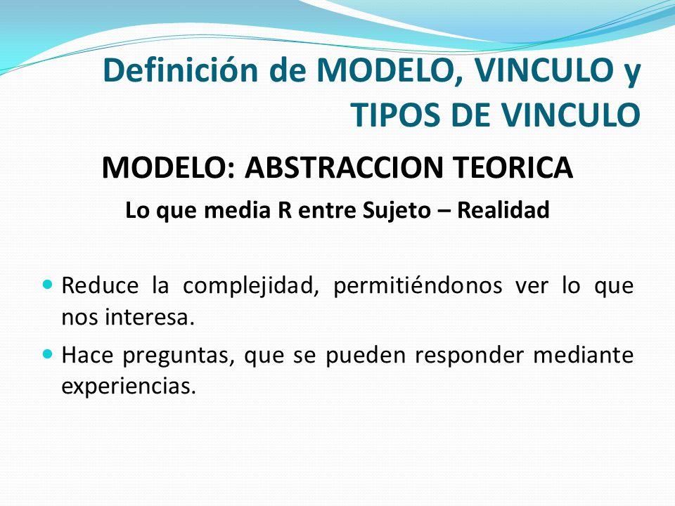 Definición de MODELO, VINCULO y TIPOS DE VINCULO MODELO: ABSTRACCION TEORICA Lo que media R entre Sujeto – Realidad Reduce la complejidad, permitiéndo