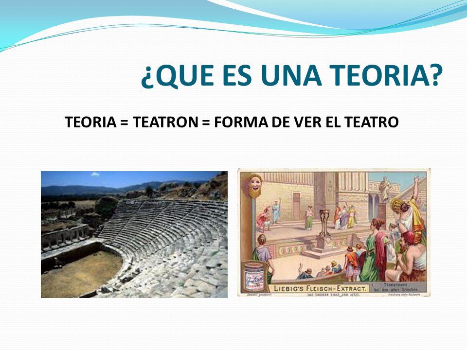 ¿QUE ES UNA TEORIA? TEORIA = TEATRON = FORMA DE VER EL TEATRO