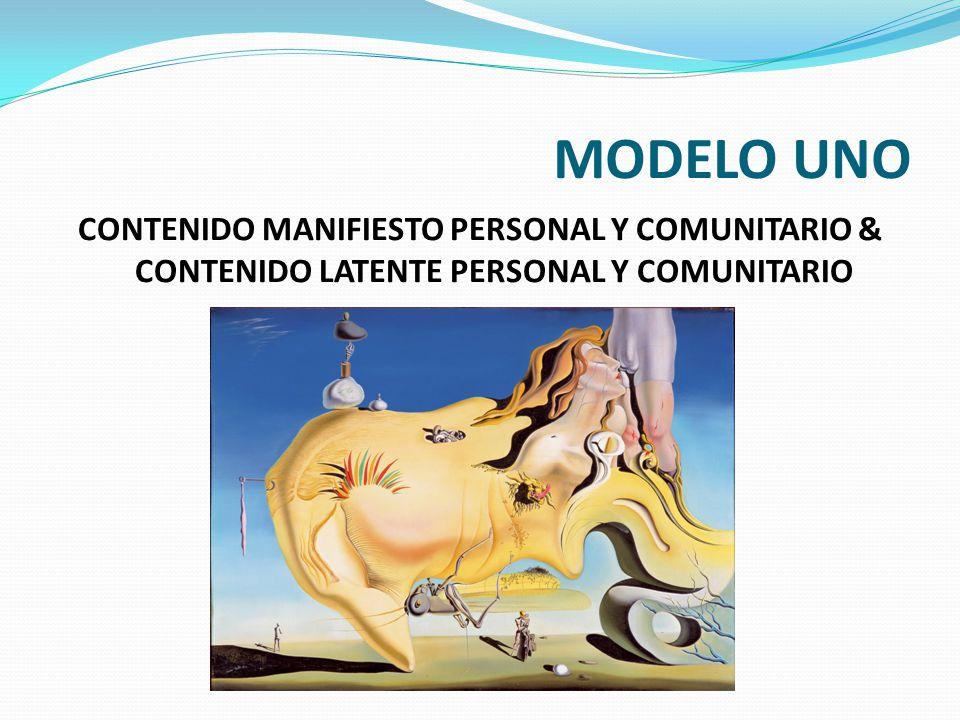 MODELO UNO CONTENIDO MANIFIESTO PERSONAL Y COMUNITARIO & CONTENIDO LATENTE PERSONAL Y COMUNITARIO