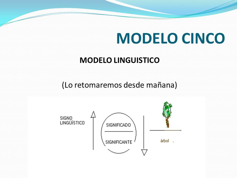 MODELO CINCO MODELO LINGUISTICO (Lo retomaremos desde mañana) Búsqueda de Google