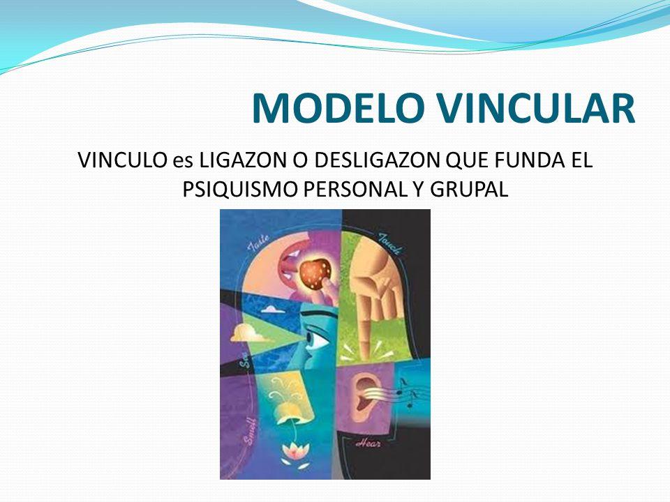 MODELO VINCULAR VINCULO es LIGAZON O DESLIGAZON QUE FUNDA EL PSIQUISMO PERSONAL Y GRUPAL