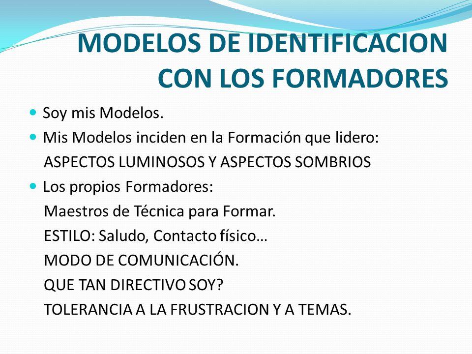 MODELOS DE IDENTIFICACION CON LOS FORMADORES Soy mis Modelos. Mis Modelos inciden en la Formación que lidero: ASPECTOS LUMINOSOS Y ASPECTOS SOMBRIOS L