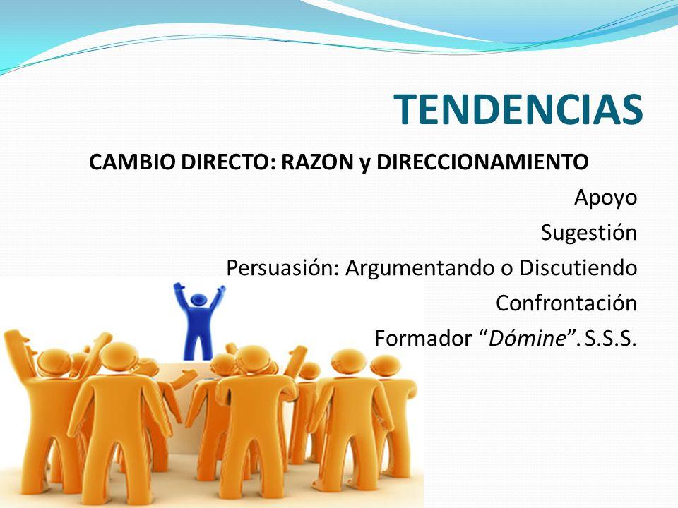 TENDENCIAS CAMBIO DIRECTO: RAZON y DIRECCIONAMIENTO Apoyo Sugestión Persuasión: Argumentando o Discutiendo Confrontación Formador Dómine. S.S.S.