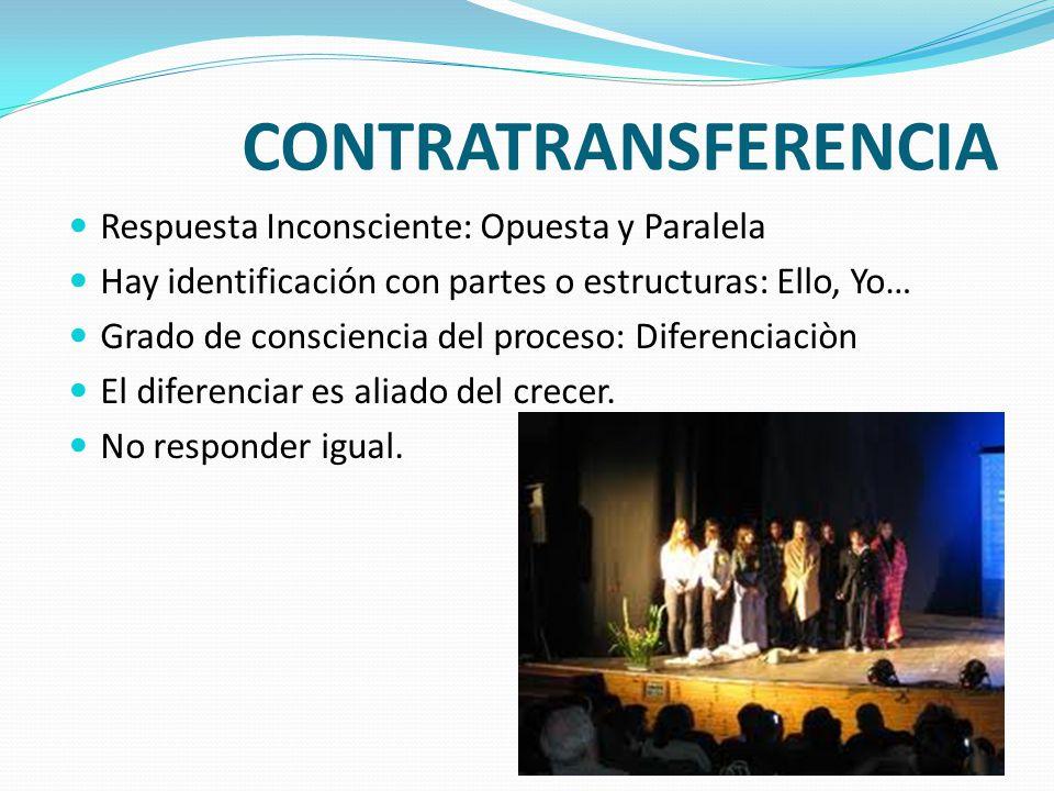 CONTRATRANSFERENCIA Respuesta Inconsciente: Opuesta y Paralela Hay identificación con partes o estructuras: Ello, Yo… Grado de consciencia del proceso