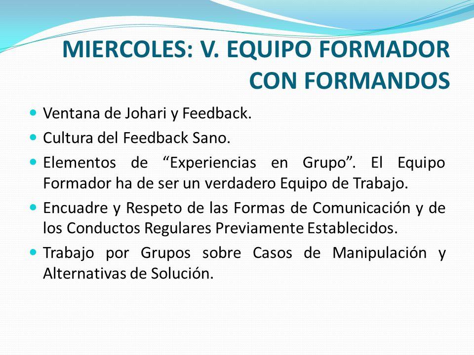 MIERCOLES: V. EQUIPO FORMADOR CON FORMANDOS Ventana de Johari y Feedback. Cultura del Feedback Sano. Elementos de Experiencias en Grupo. El Equipo For