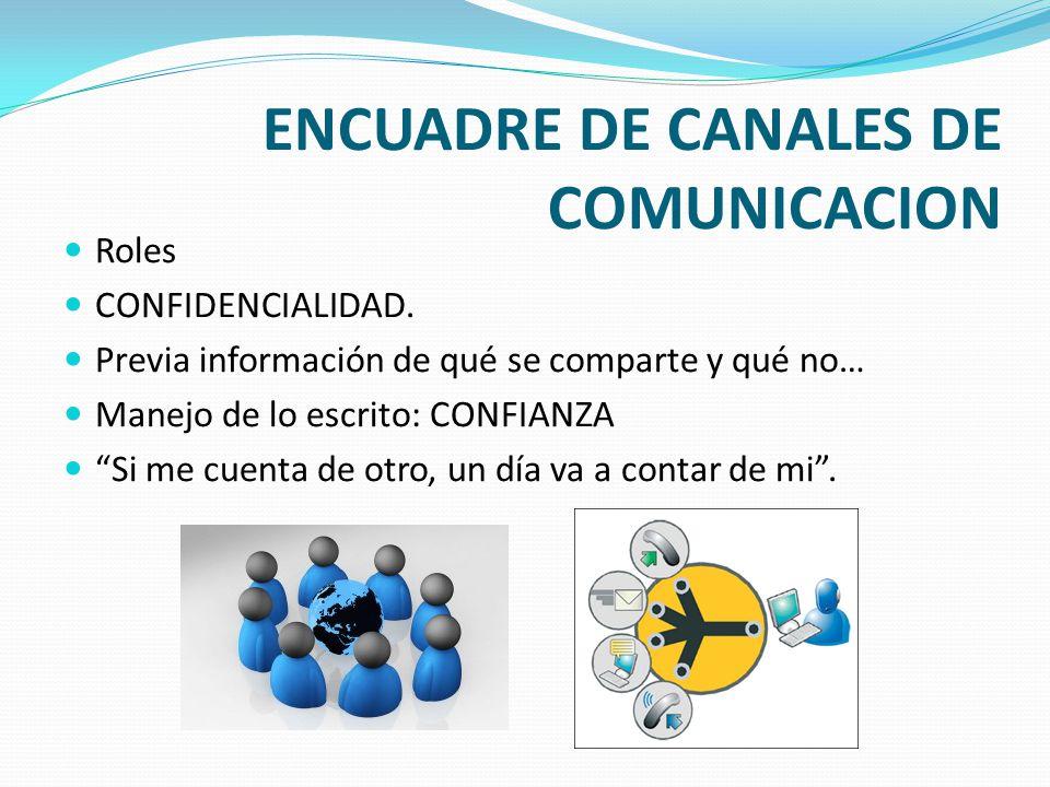 ENCUADRE DE CANALES DE COMUNICACION Roles CONFIDENCIALIDAD. Previa información de qué se comparte y qué no… Manejo de lo escrito: CONFIANZA Si me cuen