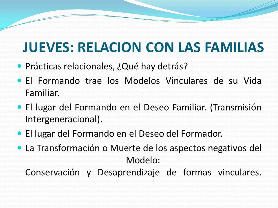 JUEVES: RELACION CON LAS FAMILIAS Prácticas relacionales, ¿Qué hay detrás? El Formando trae los Modelos Vinculares de su Vida Familiar. El lugar del F