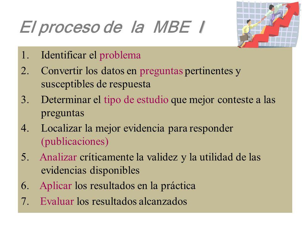 La MBE no se restringe a los RCT II las ciencias básicas En otras ocasiones, las evidencias que necesitamos procederán de las ciencias básicas, como l