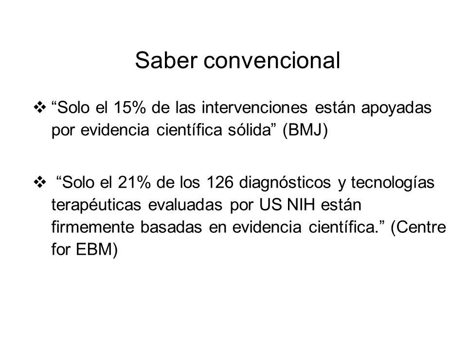 IV El proceso de la MBE IV ¿Cómo buscar la información? Revistas médicas: el medio más utilizado para actualizarse en Medicina NEJM: 12.6% JAMA: 7.2%