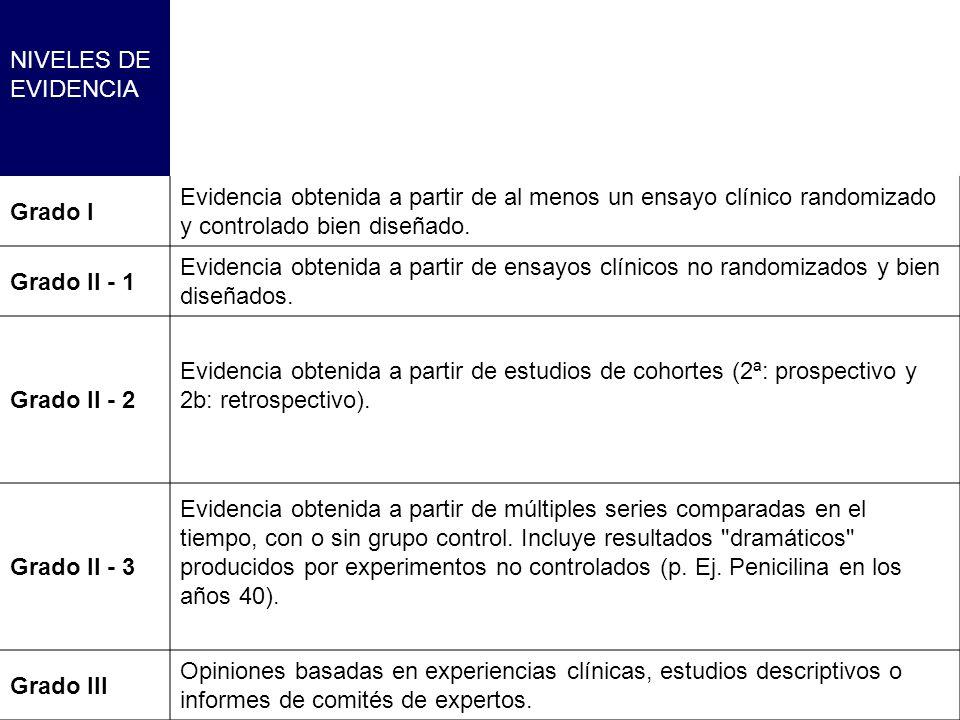 Exactitud de una prueba diagnóstica: estudios transversales Pronóstico: estudios de seguimiento Tratamiento: ECC (RCT) ECC, meta análisis, revisiones
