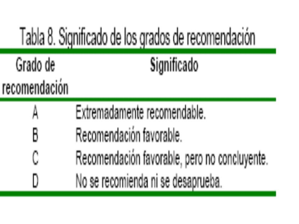 NIVELES DE EVIDENCIA Grado I Evidencia obtenida a partir de al menos un ensayo clínico randomizado y controlado bien diseñado. Grado II - 1 Evidencia