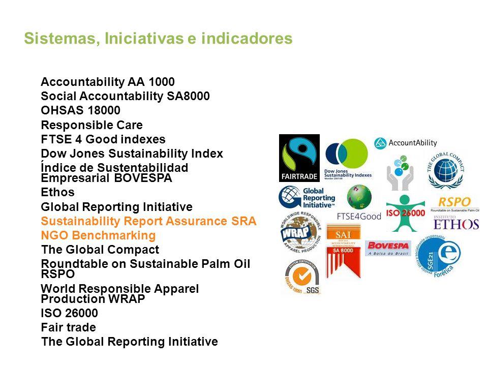 Sistemas, Iniciativas e indicadores Accountability AA 1000 Social Accountability SA8000 OHSAS 18000 Responsible Care FTSE 4 Good indexes Dow Jones Sus