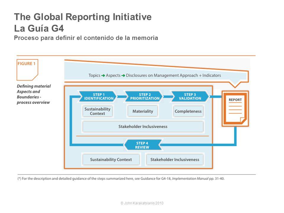 © John Karakatsianis 2010 The Global Reporting Initiative La Guía G4 Proceso para definir el contenido de la memoria