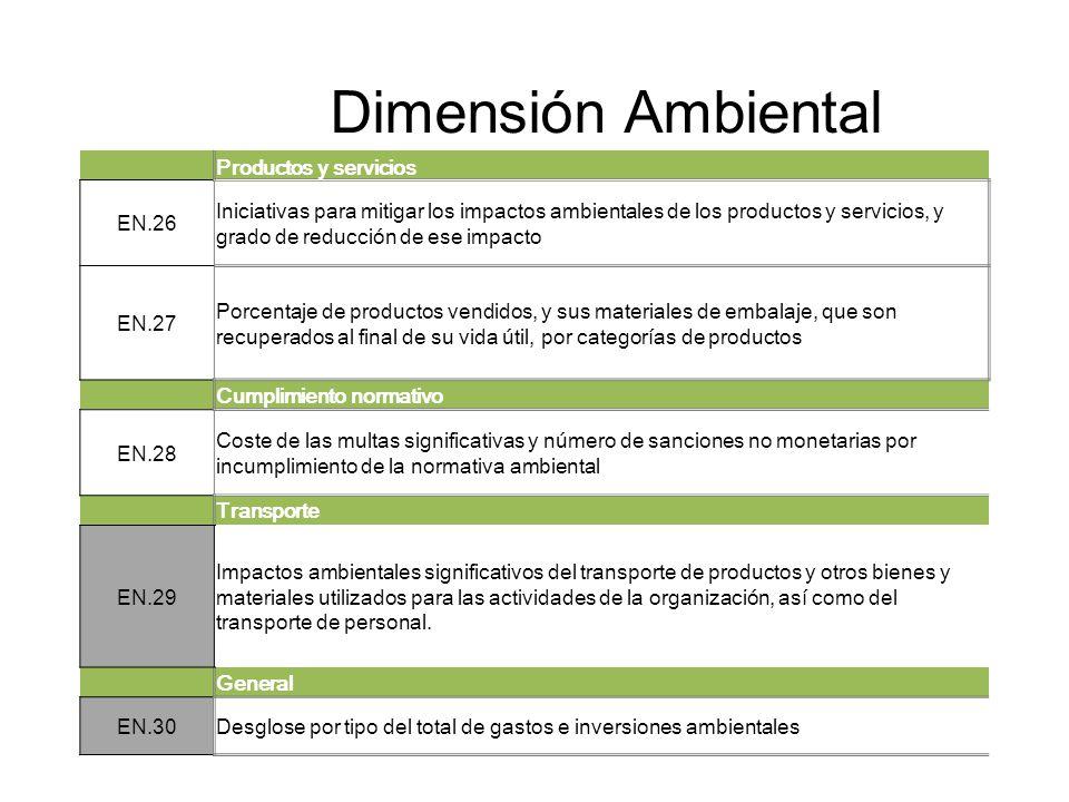 Dimensión Ambiental Productos y servicios EN.26 Iniciativas para mitigar los impactos ambientales de los productos y servicios, y grado de reducción d