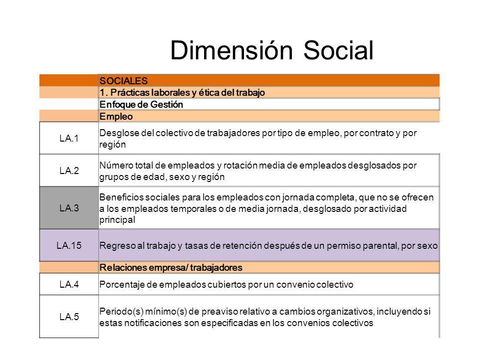 Dimensión Social SOCIALES 1. Prácticas laborales y ética del trabajo Enfoque de Gestión Empleo LA.1 Desglose del colectivo de trabajadores por tipo de
