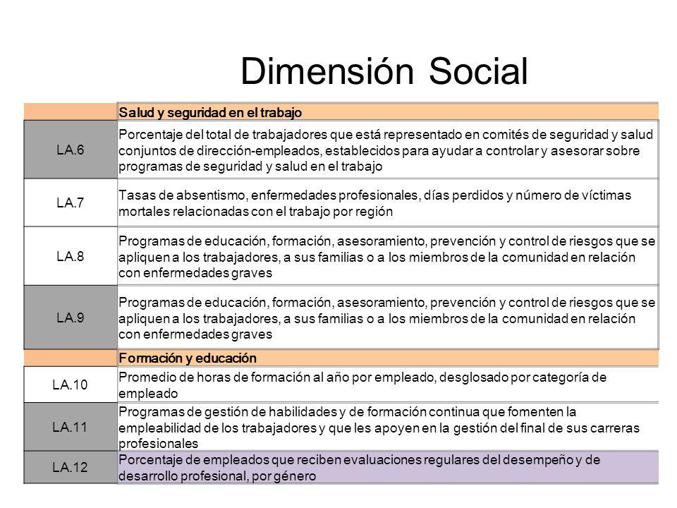 Dimensión Social Salud y seguridad en el trabajo LA.6 Porcentaje del total de trabajadores que está representado en comités de seguridad y salud conju