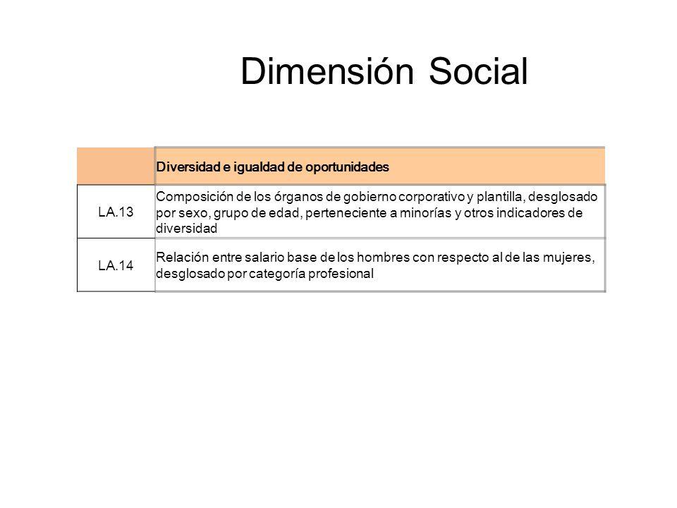Dimensión Social Diversidad e igualdad de oportunidades LA.13 Composición de los órganos de gobierno corporativo y plantilla, desglosado por sexo, gru