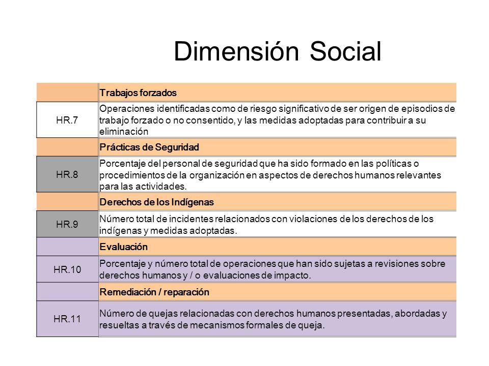 Dimensión Social Trabajos forzados HR.7 Operaciones identificadas como de riesgo significativo de ser origen de episodios de trabajo forzado o no cons