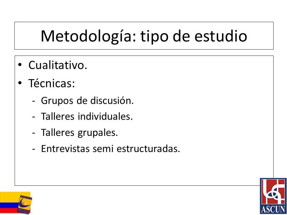 Metodología: tipo de estudio Cualitativo. Técnicas: -Grupos de discusión. -Talleres individuales. -Talleres grupales. -Entrevistas semi estructuradas.