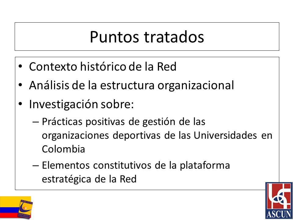 Puntos tratados Contexto histórico de la Red Análisis de la estructura organizacional Investigación sobre: – Prácticas positivas de gestión de las org