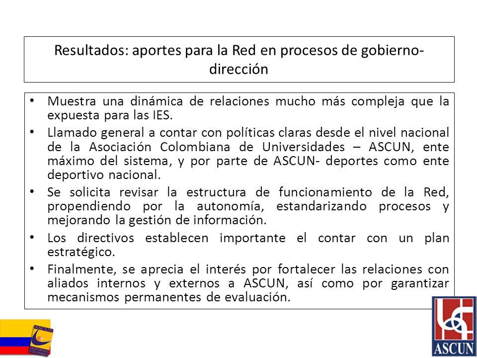 Resultados: aportes para la Red en procesos de gobierno- dirección Muestra una dinámica de relaciones mucho más compleja que la expuesta para las IES.